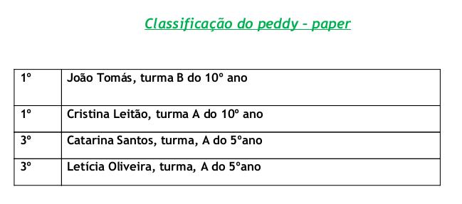 Classificados2014.doc